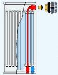 Korado radiátor 21VK výška 90 cm