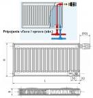 Korado radiátor 21VK výška 30/40/50/60 cm