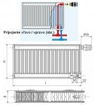 Korado radiátor 22VK výška 30/40/50/60 cm