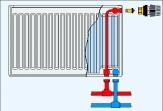 Korad radiátor 22VK výška 60 cm